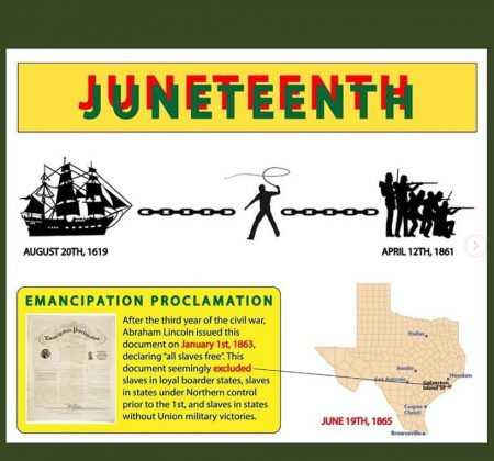NVR Juneteenth Food Justice