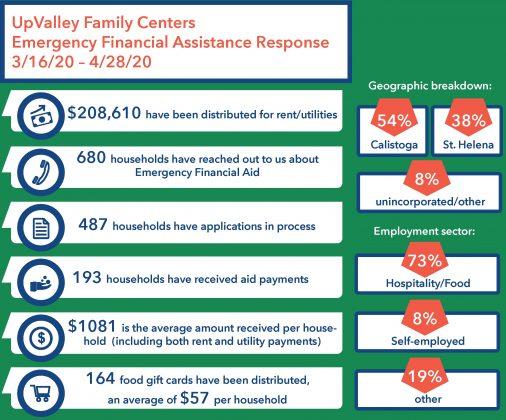 UpValley Infographic
